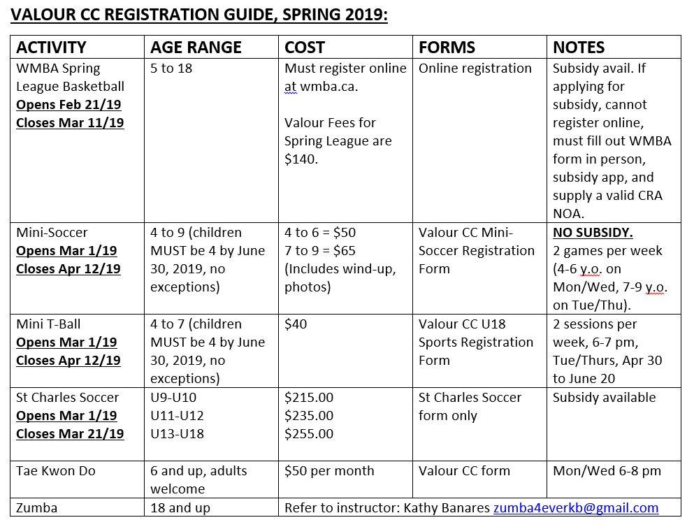 Spring 2019 Registration
